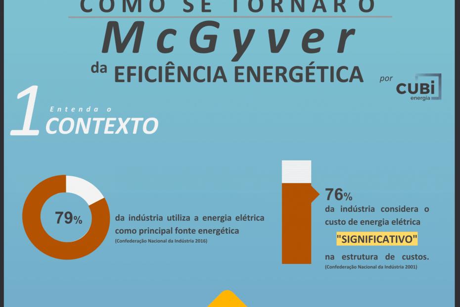 mcgyver eficiência energética